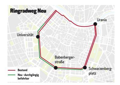 Ringradweg auf beiden Seiten des Rings